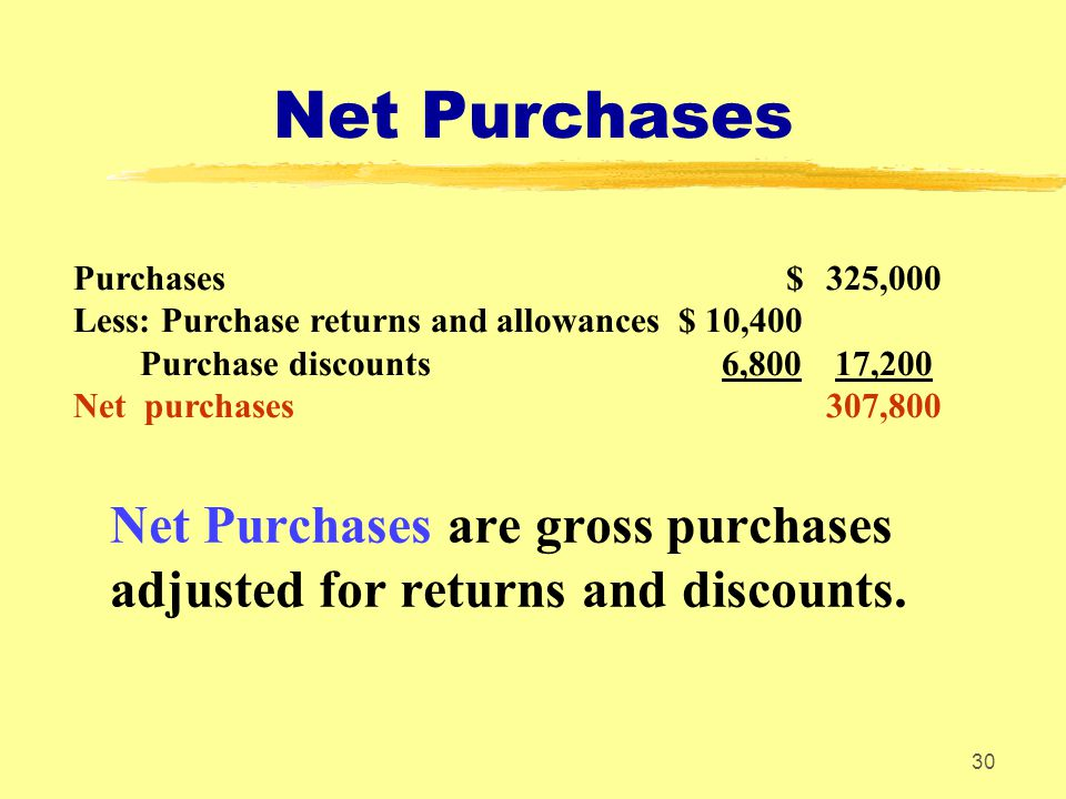 Net Purchases Purchases $ 325,000. Less: Purchase returns and allowances $ 10,400.