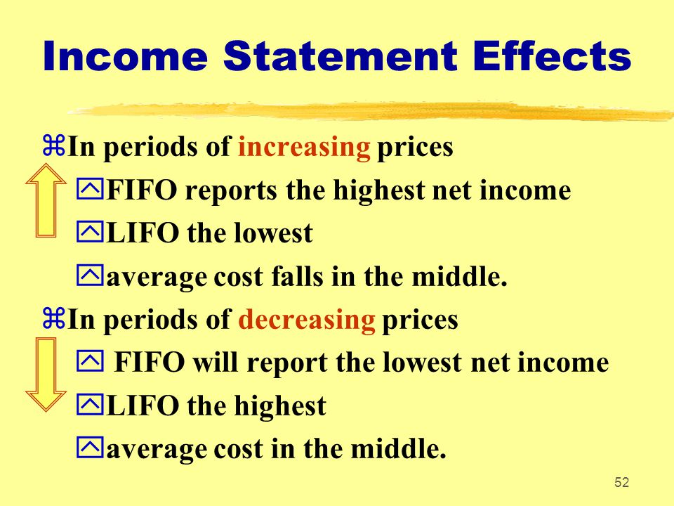 Income Statement Effects
