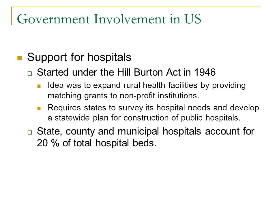 Government Involvement in US
