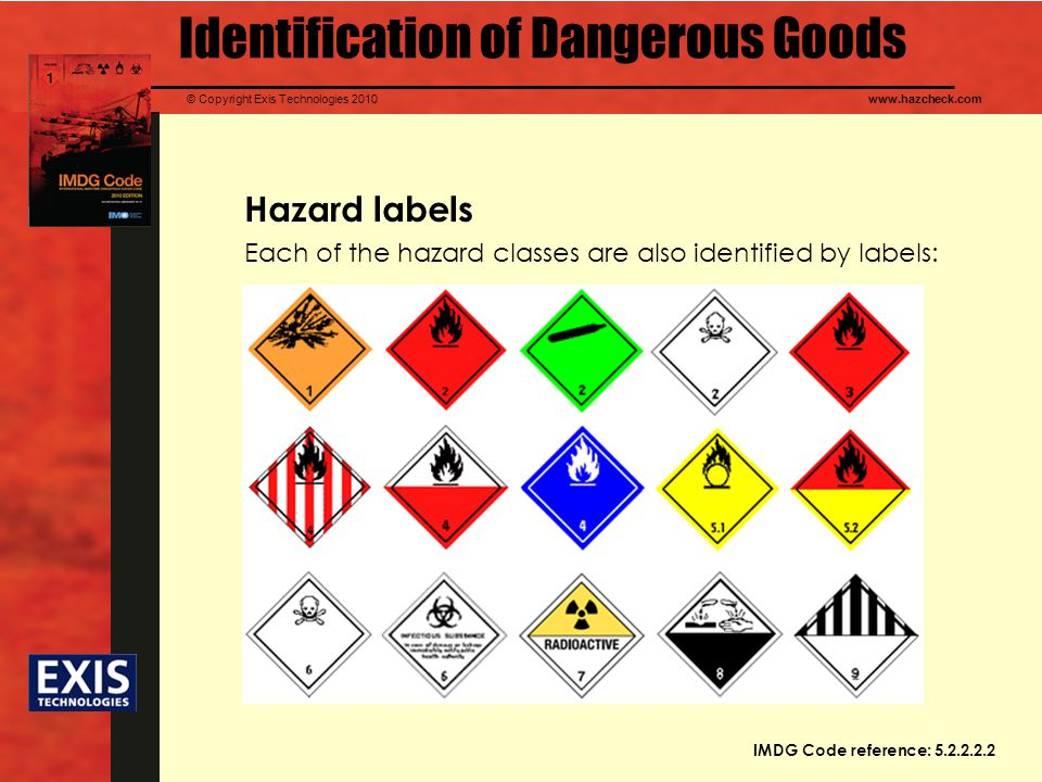 Identification of Dangerous Goods