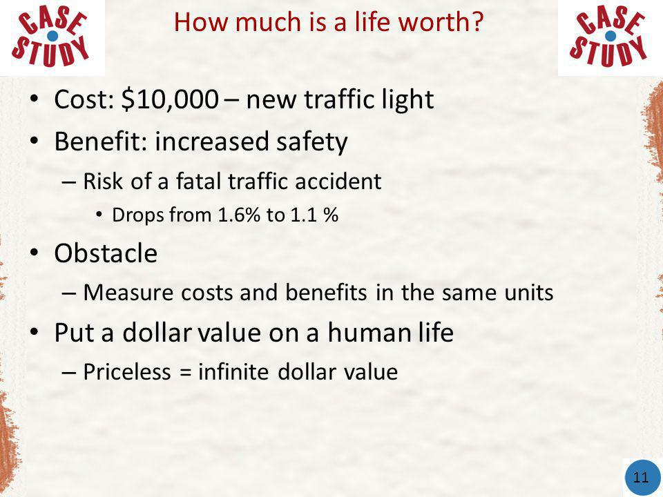 Cost: $10,000 – new traffic light Benefit: increased safety