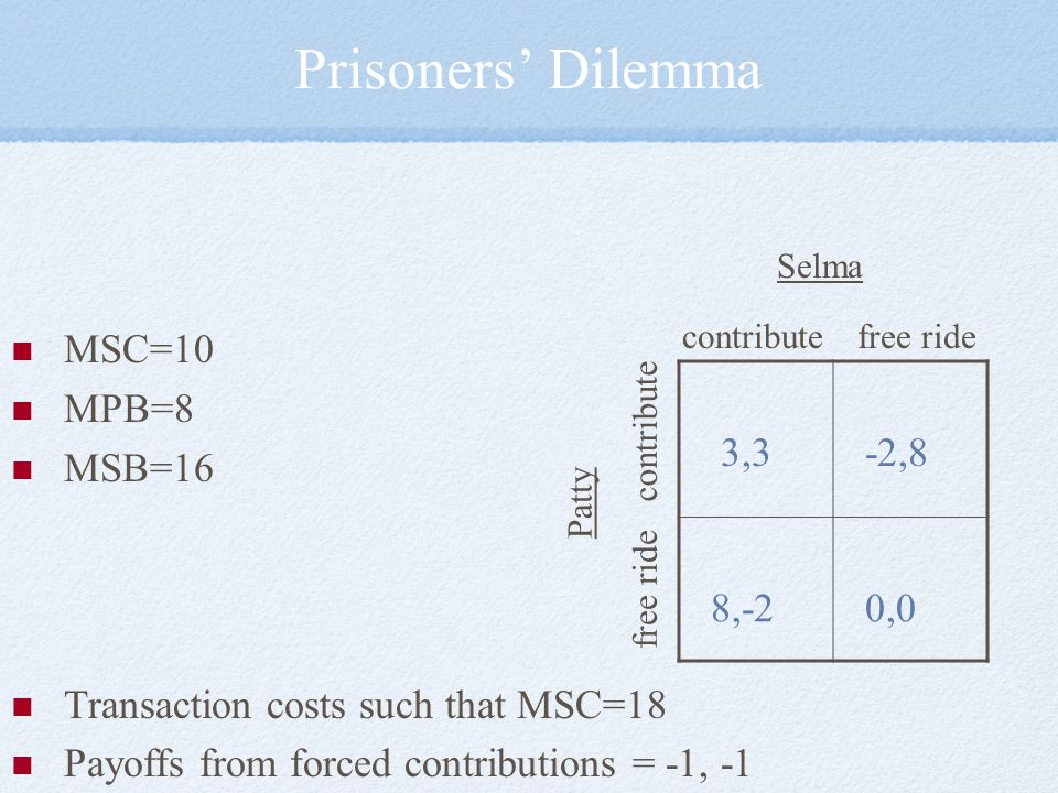Prisoners' Dilemma MSC=10 MPB=8 MSB=16