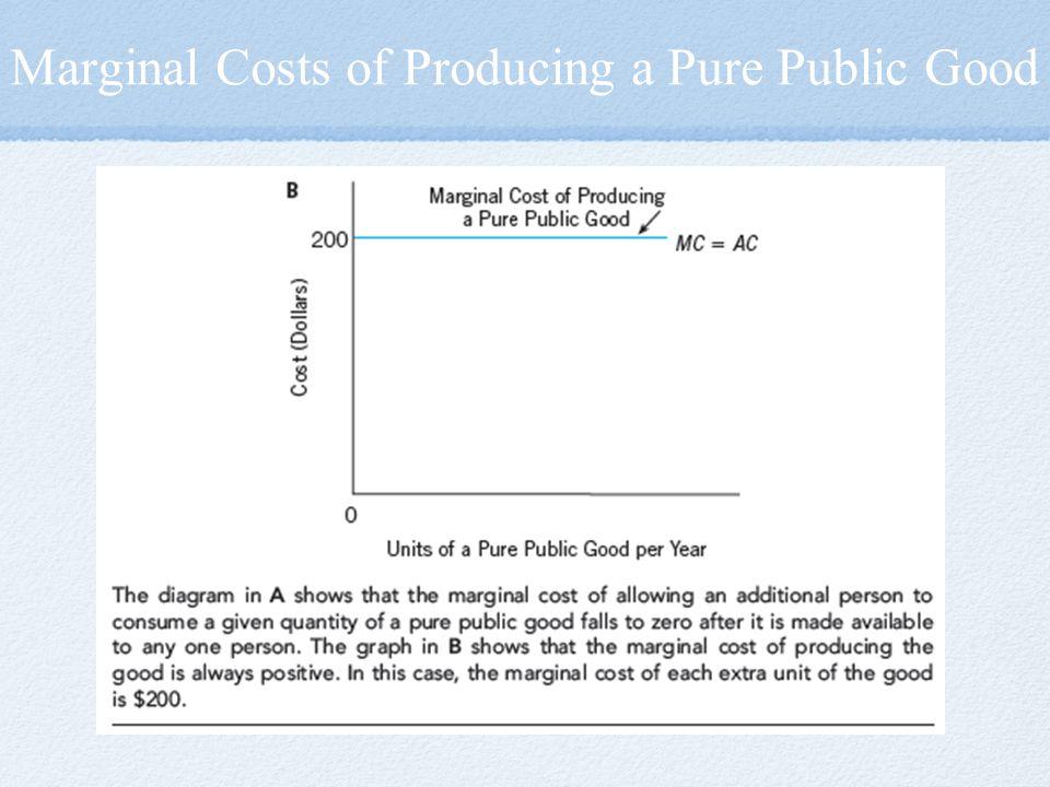 Marginal Costs of Producing a Pure Public Good
