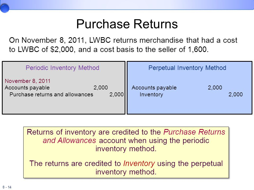 Purchase Returns On November 8, 2011, LWBC returns merchandise that had a cost to LWBC of $2,000, and a cost basis to the seller of 1,600.