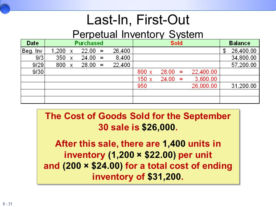 Last-In, First-Out Perpetual Inventory System