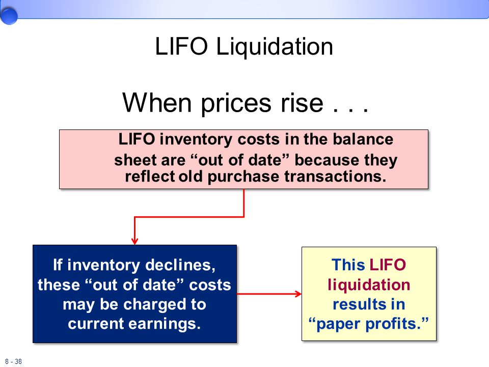 When prices rise LIFO Liquidation