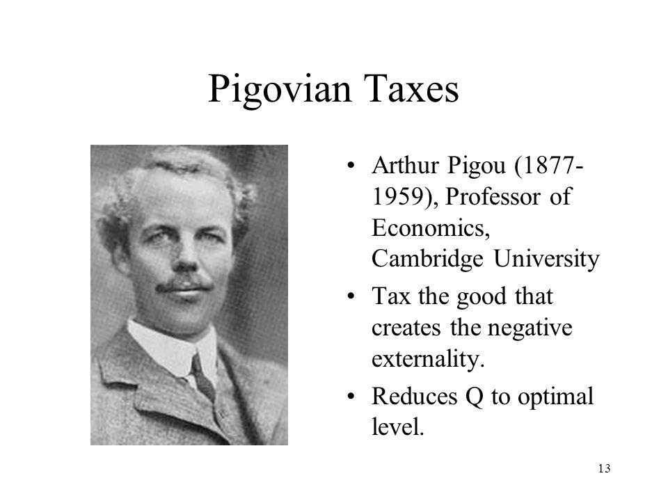 Pigovian Taxes Arthur Pigou (1877-1959), Professor of Economics, Cambridge University. Tax the good that creates the negative externality.
