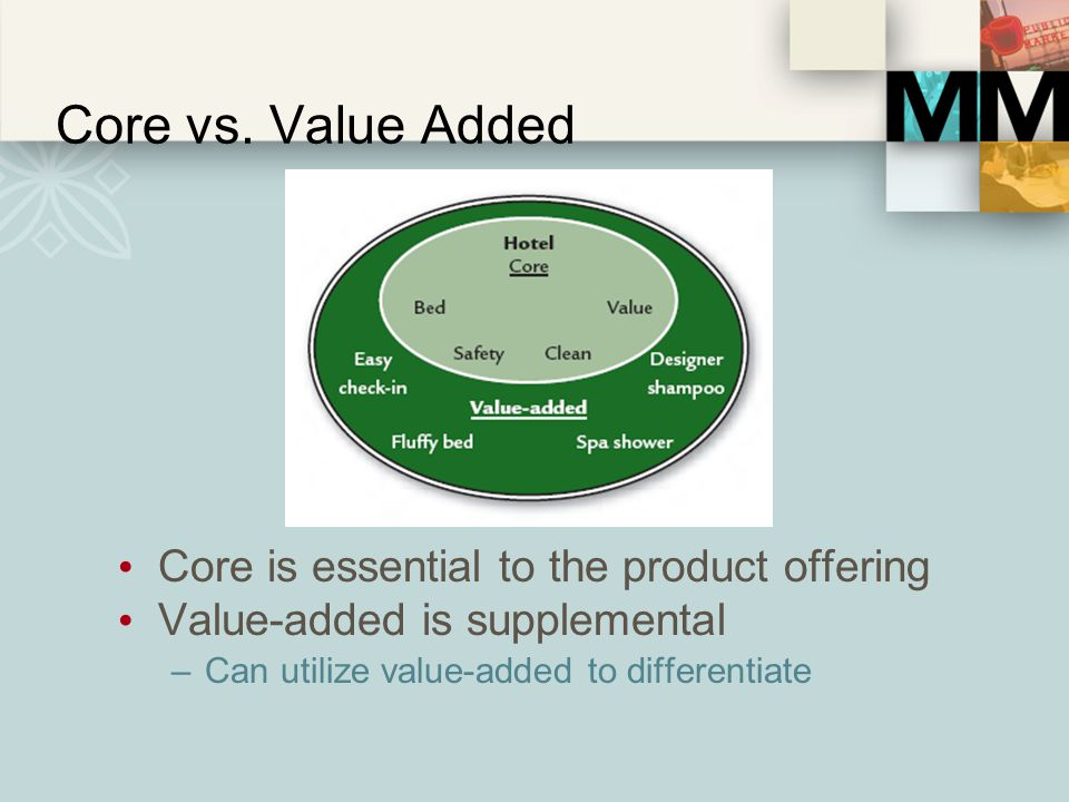 Core vs. Value Added Core is essential to the product offering