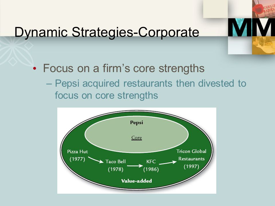 Dynamic Strategies-Corporate