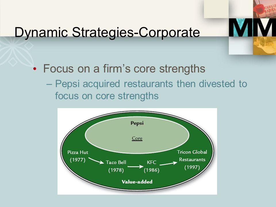 Dynamic Strategies-Corporate