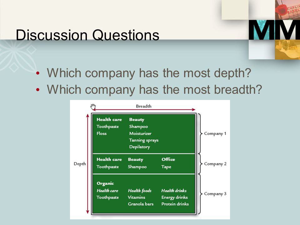 Discussion Questions Which company has the most depth