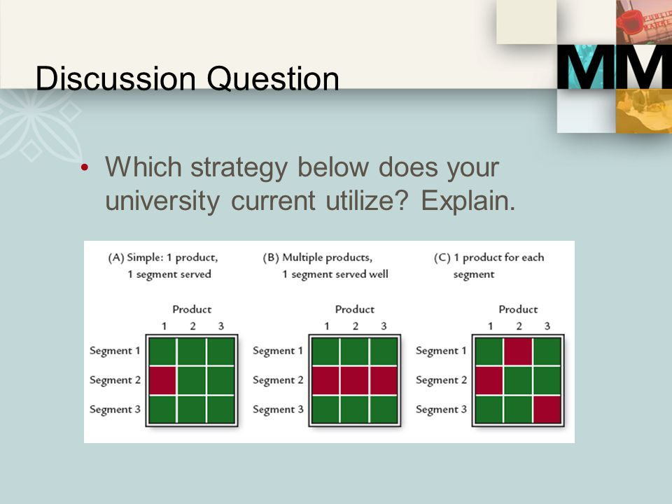 Discussion Question Which strategy below does your university current utilize Explain.