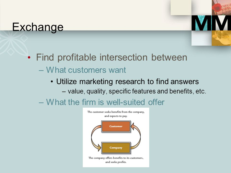 Exchange Find profitable intersection between What customers want