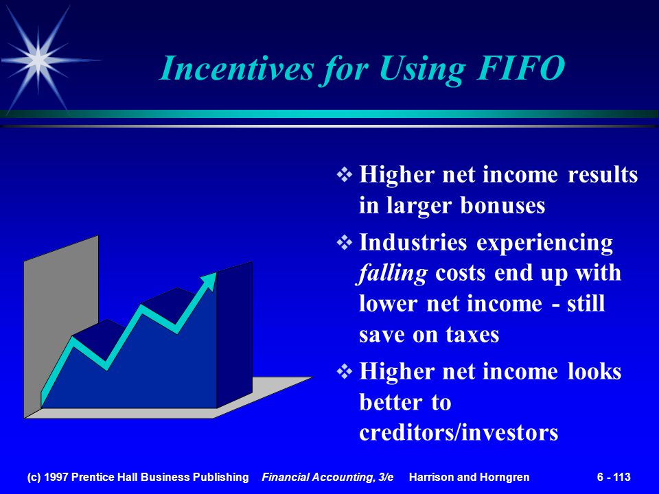 Incentives for Using FIFO