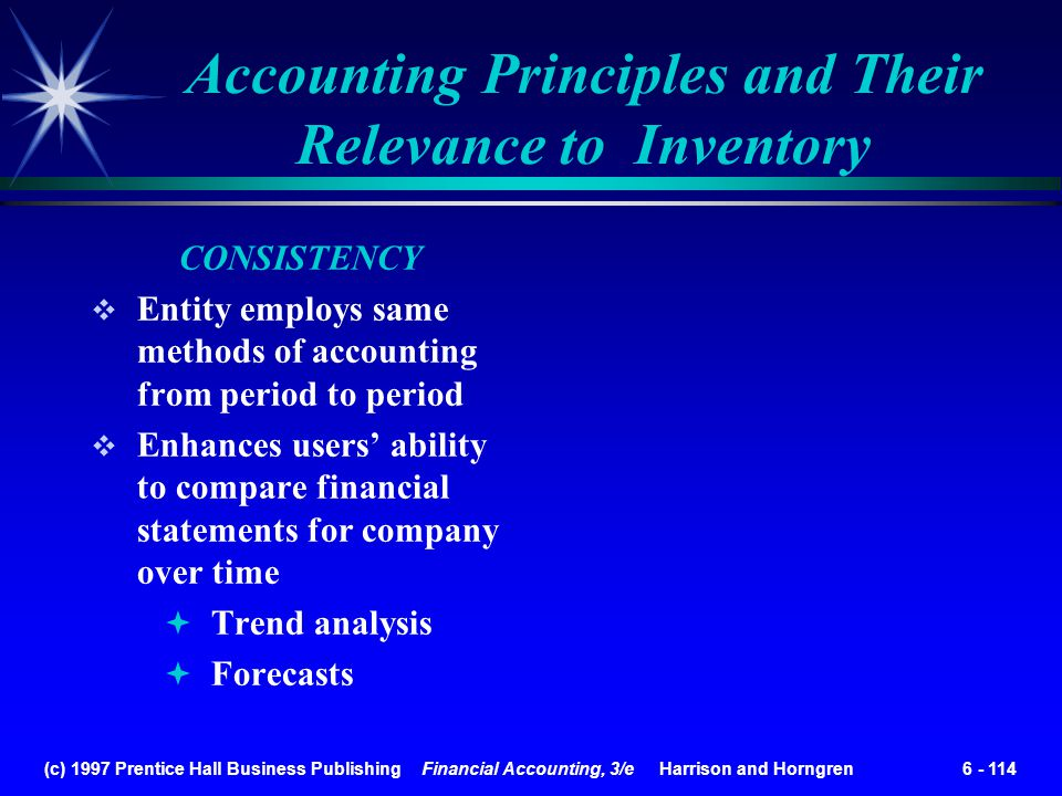 Accounting Principles and Their Relevance to Inventory