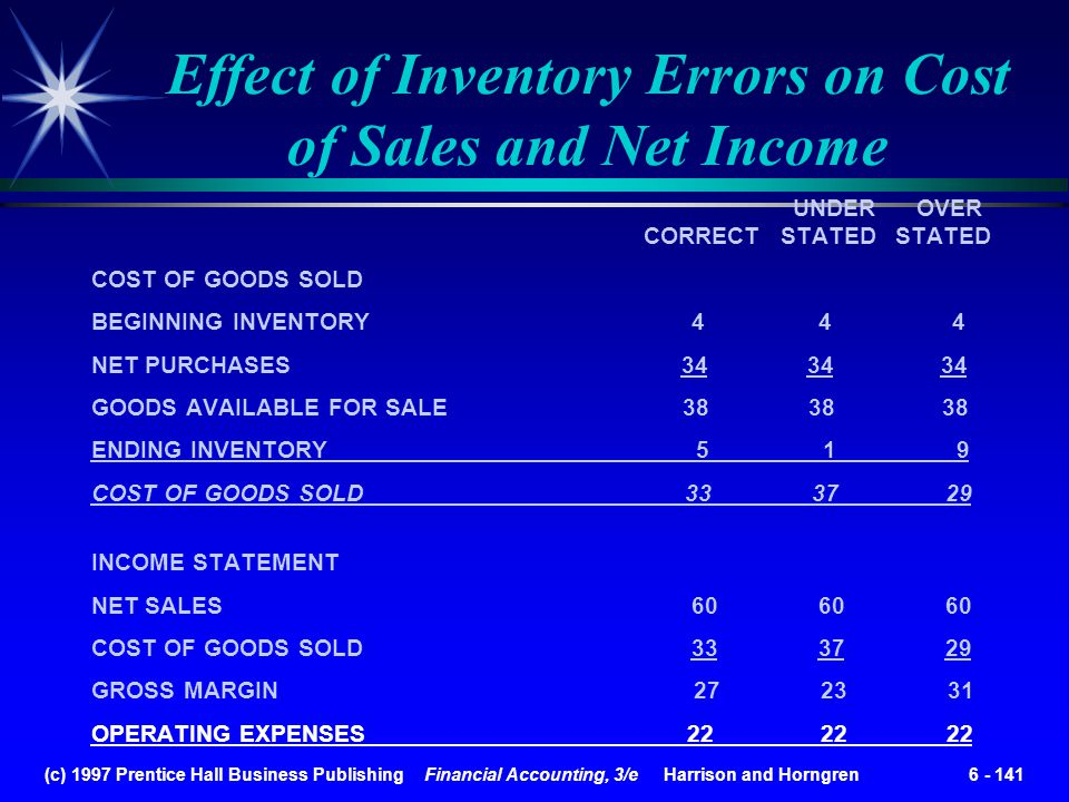 Effect of Inventory Errors on Cost of Sales and Net Income