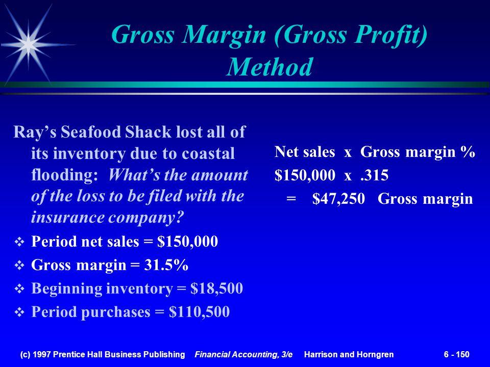 Gross Margin (Gross Profit) Method