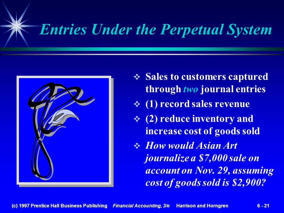 Entries Under the Perpetual System