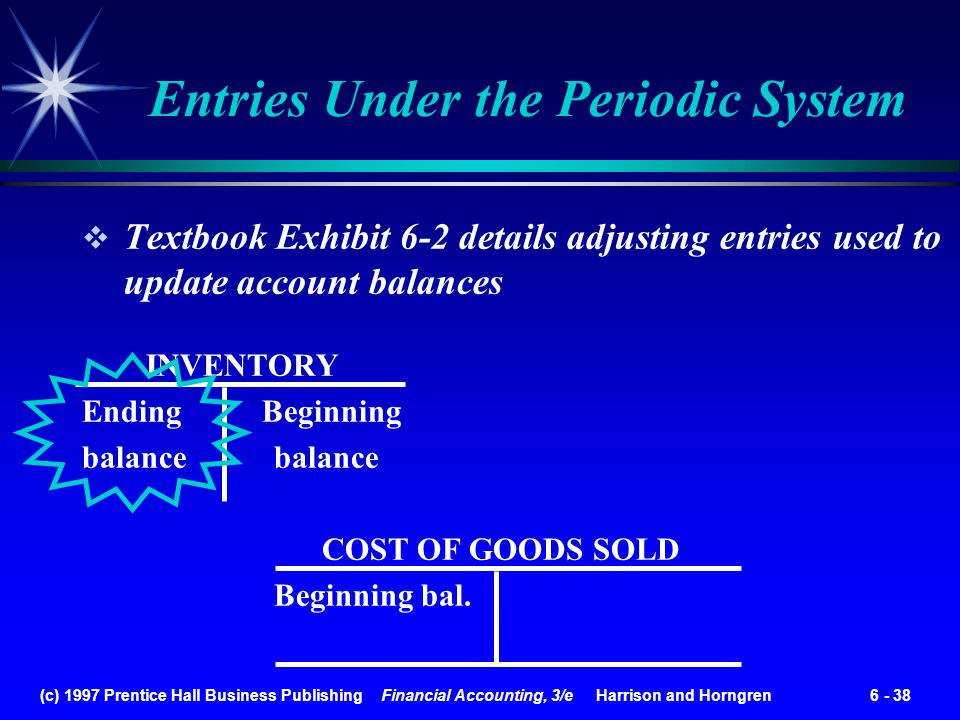 Entries Under the Periodic System