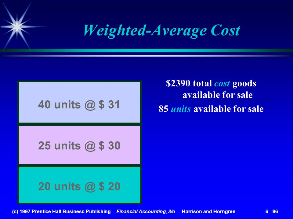 Weighted-Average Cost
