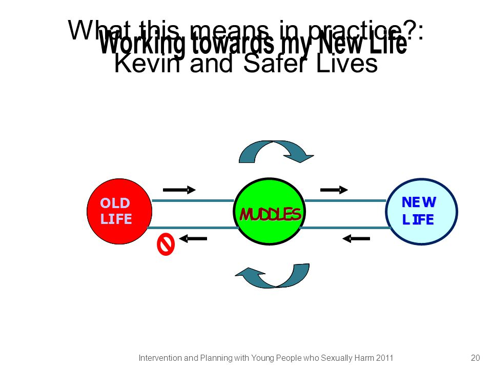 What this means in practice : Kevin and Safer Lives