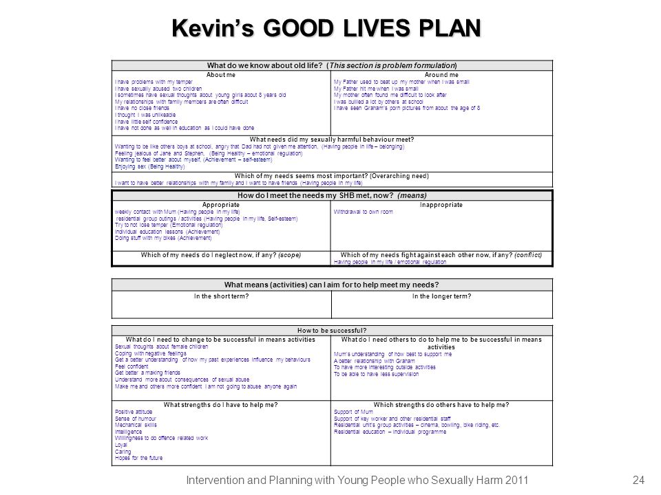 Kevin's GOOD LIVES PLAN