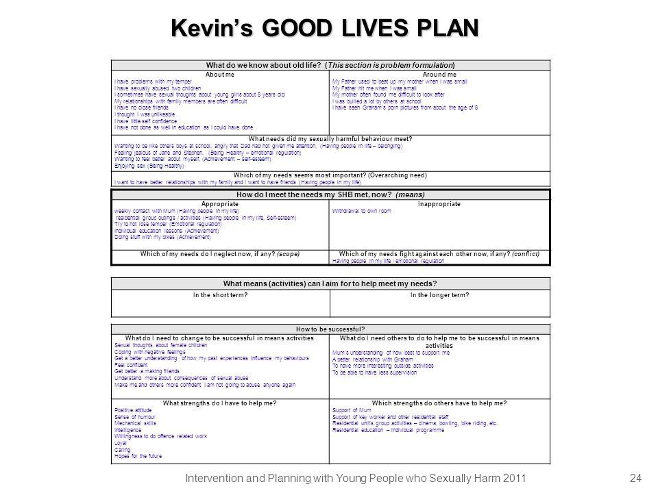 Kevin's GOOD LIVES PLAN
