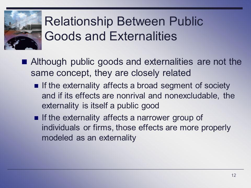 Relationship Between Public Goods and Externalities