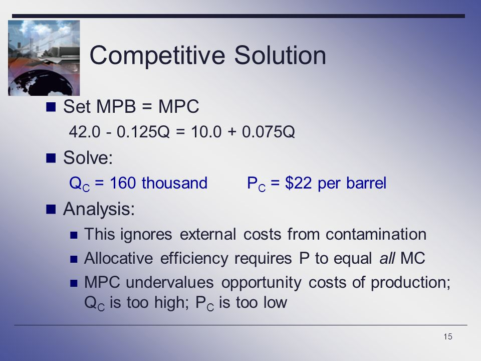 Competitive Solution Set MPB = MPC Solve: Analysis: