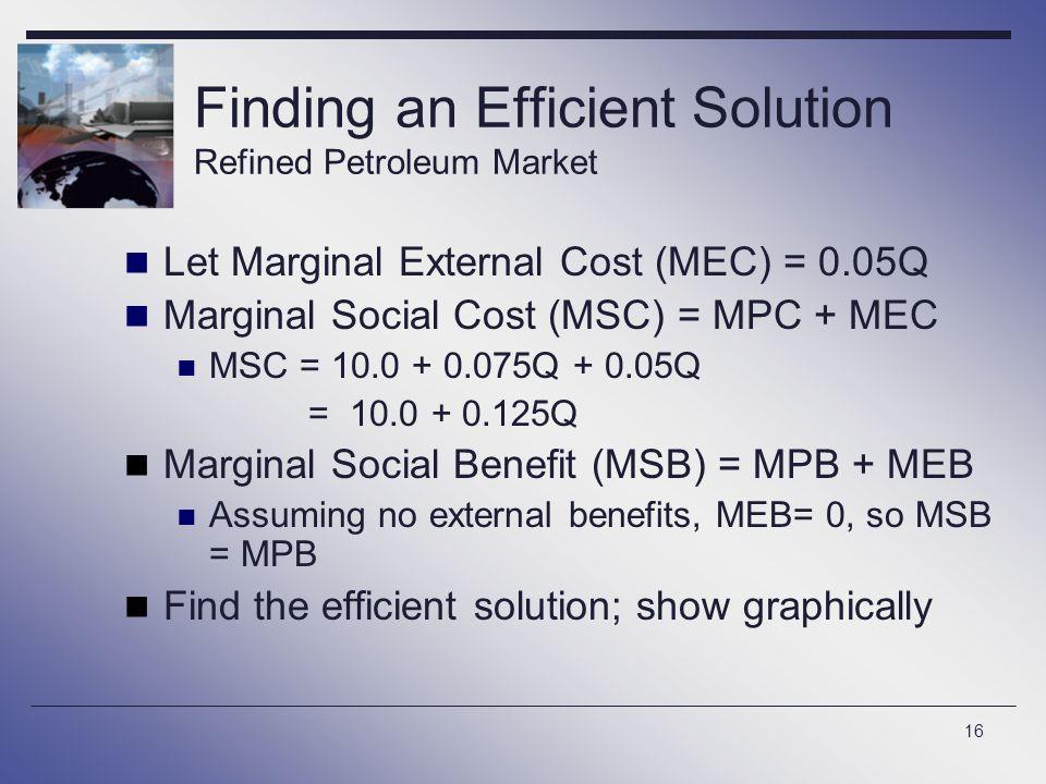 Finding an Efficient Solution Refined Petroleum Market