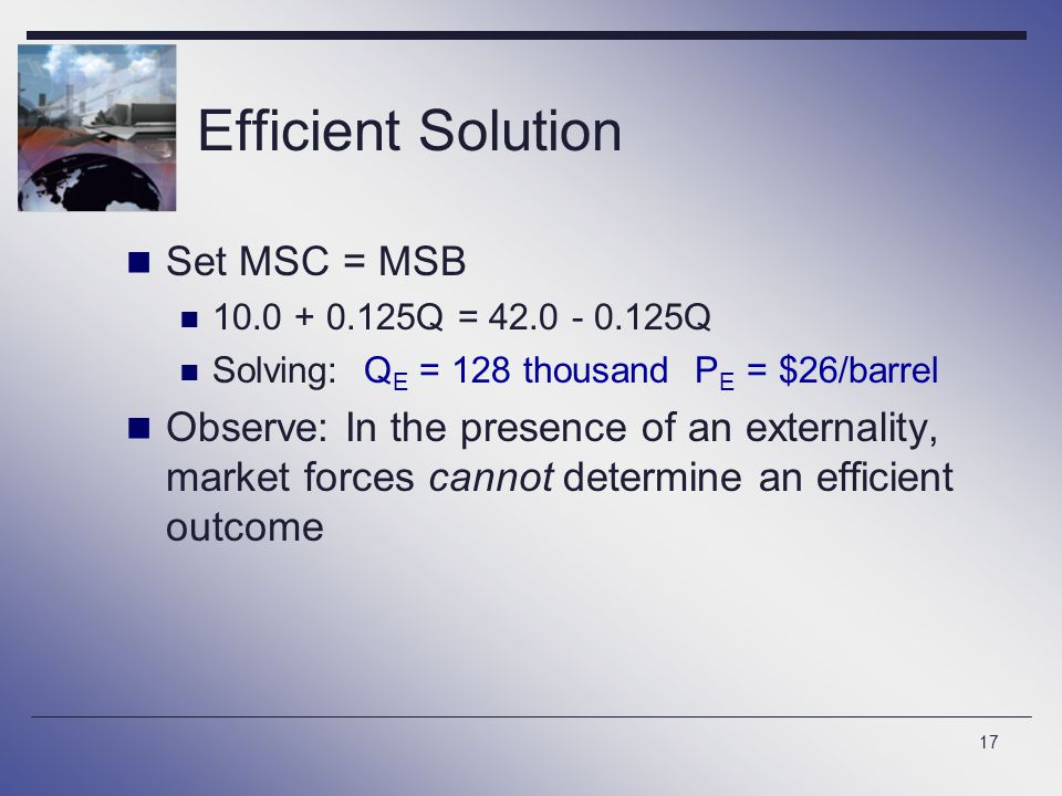 Efficient Solution Set MSC = MSB