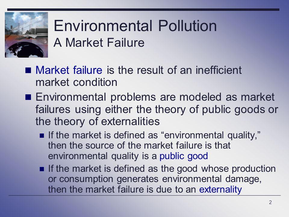Environmental Pollution A Market Failure