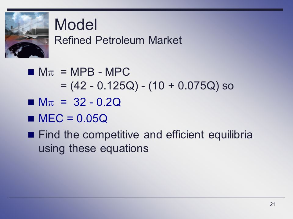 Model Refined Petroleum Market