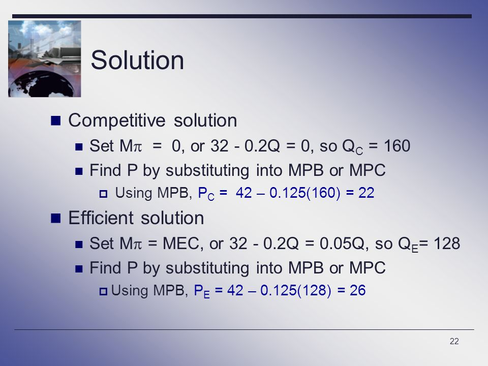 Solution Competitive solution Efficient solution