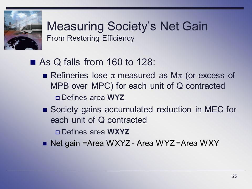 Measuring Society's Net Gain From Restoring Efficiency