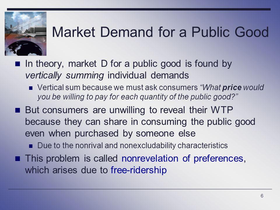 Market Demand for a Public Good