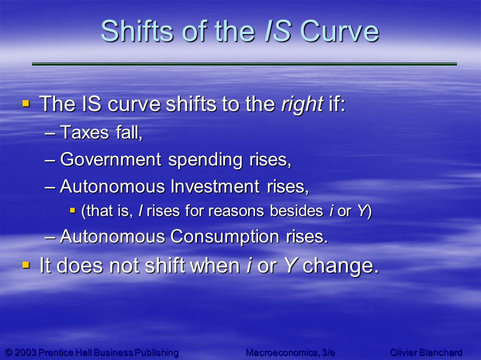 Shifts of the IS Curve The IS curve shifts to the right if: