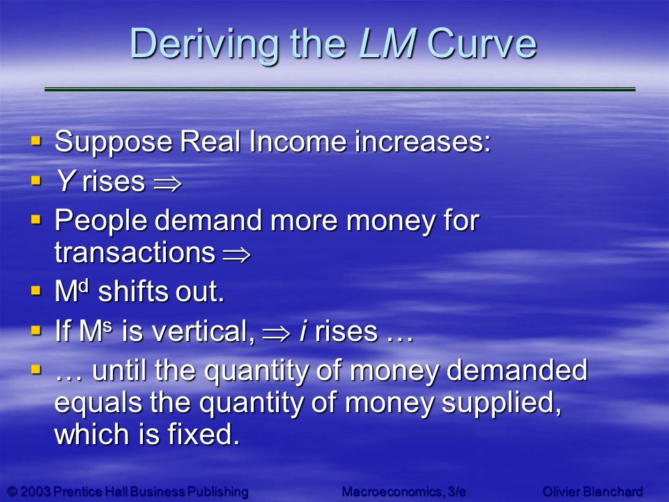 Deriving the LM Curve Suppose Real Income increases: Y rises 