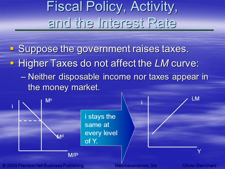 Fiscal Policy, Activity, and the Interest Rate
