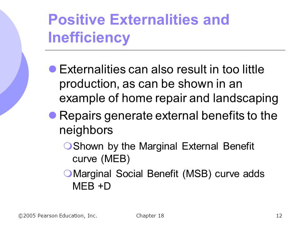 Positive Externalities and Inefficiency