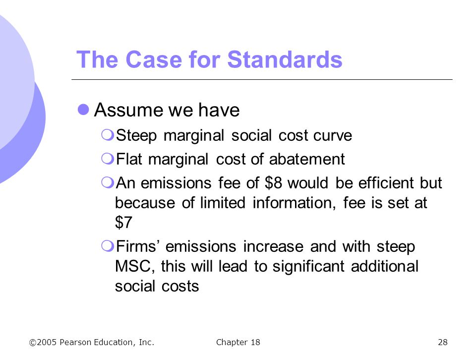 The Case for Standards Assume we have Steep marginal social cost curve