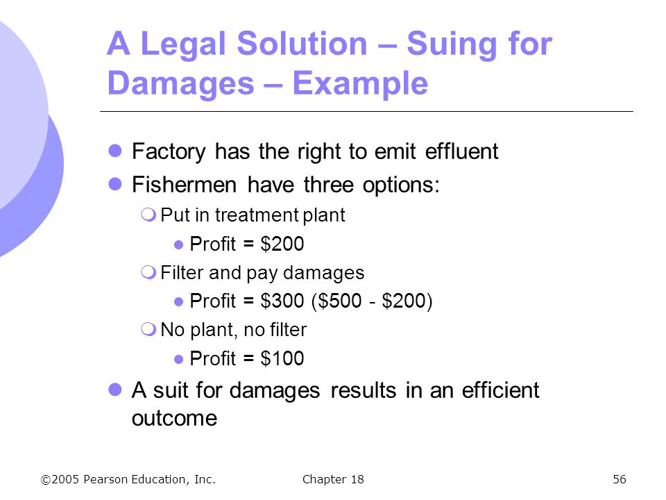 A Legal Solution – Suing for Damages – Example