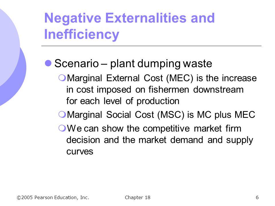 Negative Externalities and Inefficiency