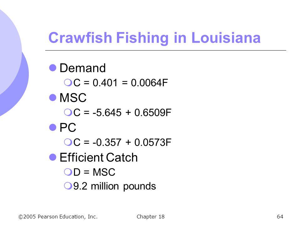 Crawfish Fishing in Louisiana