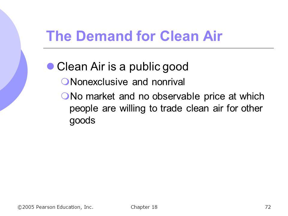The Demand for Clean Air