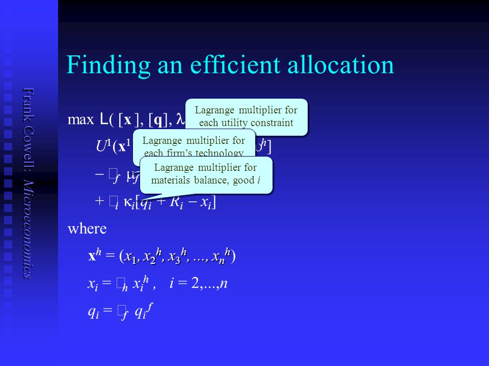 Finding an efficient allocation