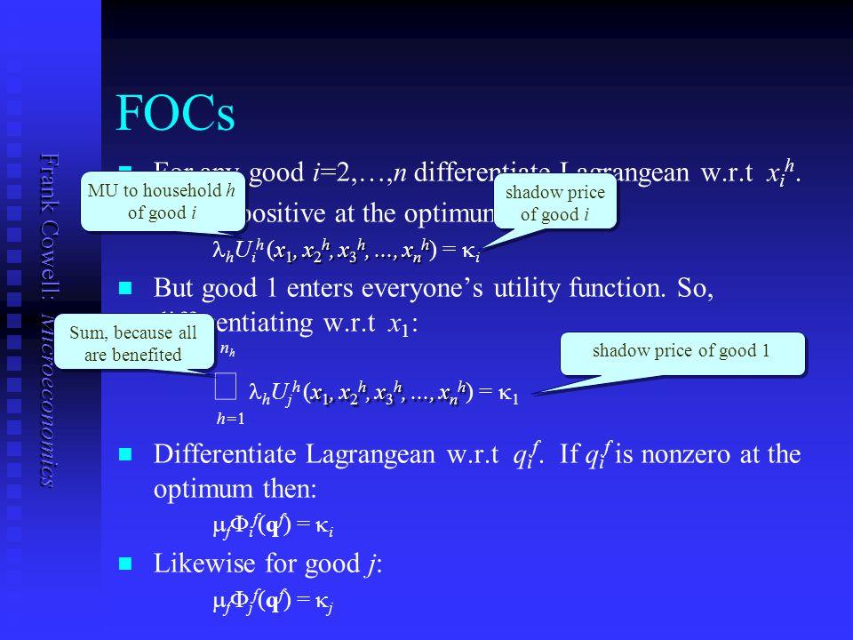 FOCs å lhUjh (x1, x2h, x3h, ..., xnh) = k1