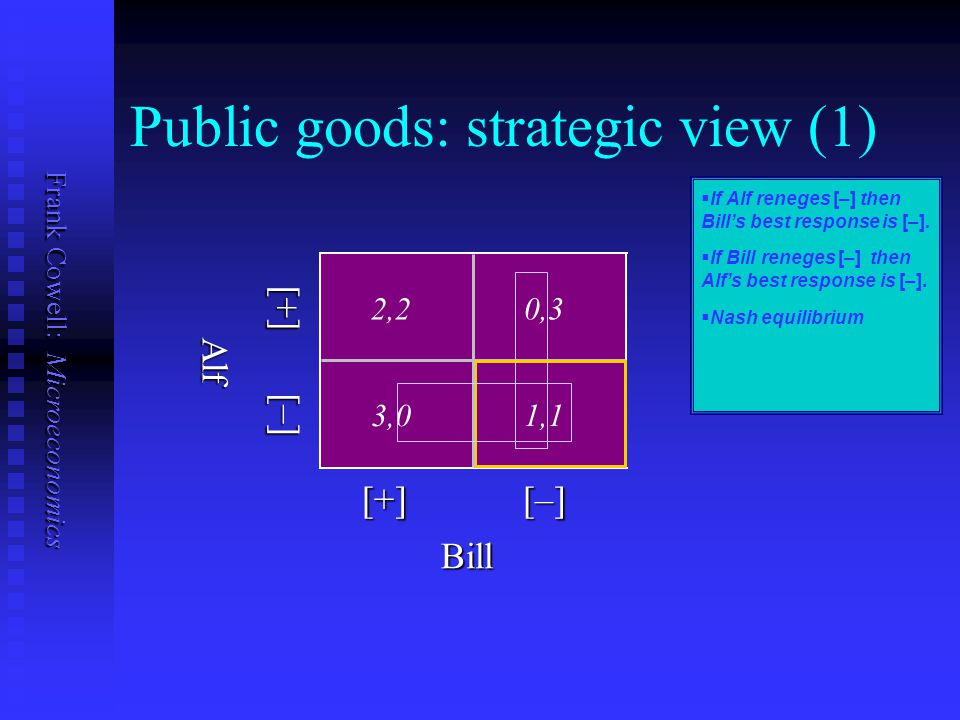Public goods: strategic view (1)