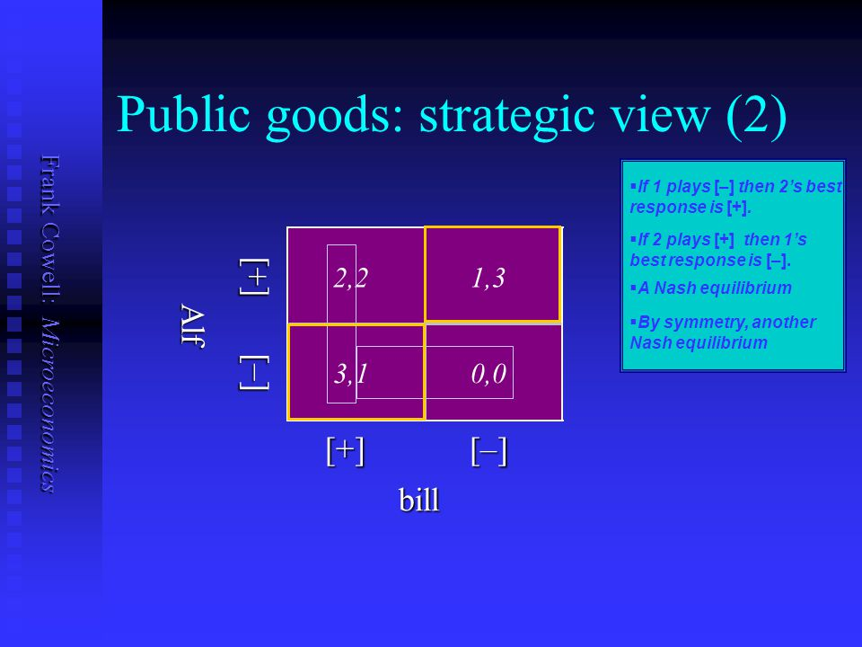 Public goods: strategic view (2)