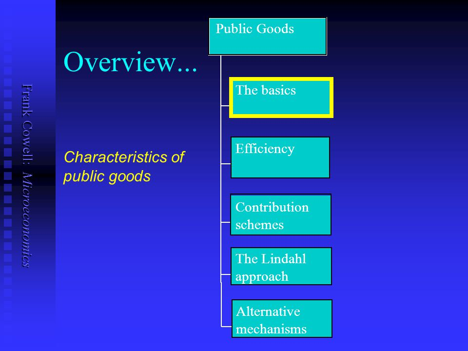 Overview... Characteristics of public goods Public Goods The basics